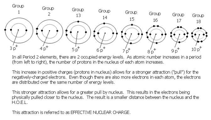 MAIN GROUP ELEMENTS (GROUPS 1, 2, U0026 13   18)